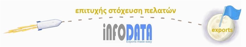 Προώθηση Ελληνικών προϊόντων στο εξωτερικό με αποτελέσματα